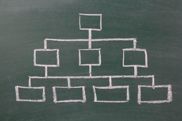 リゾネット体験者による解約、退会方法の解説。引き止めはあるのか?